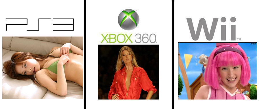 Photo Ps3 Vs Xbox Vs Wii GirlXbox 360 Vs Ps3 Vs Wii